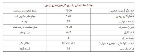 بخاری گازی 12000 ایران کارتوس مدل بهمن
